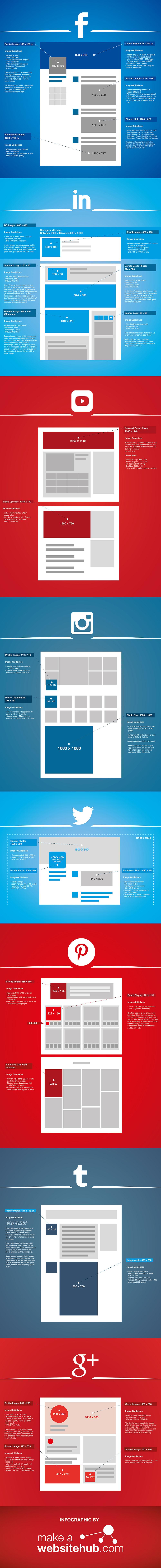 Social media - formaty grafik w 2017 roku